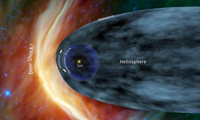 interstellar travel, voyager 1 beyond heliosphere, first in space exploration, conscious shift, NASA rocks, amazing news,